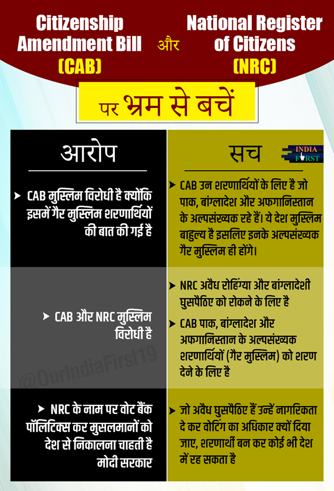 Avoid the confusion about CAB and NRC
